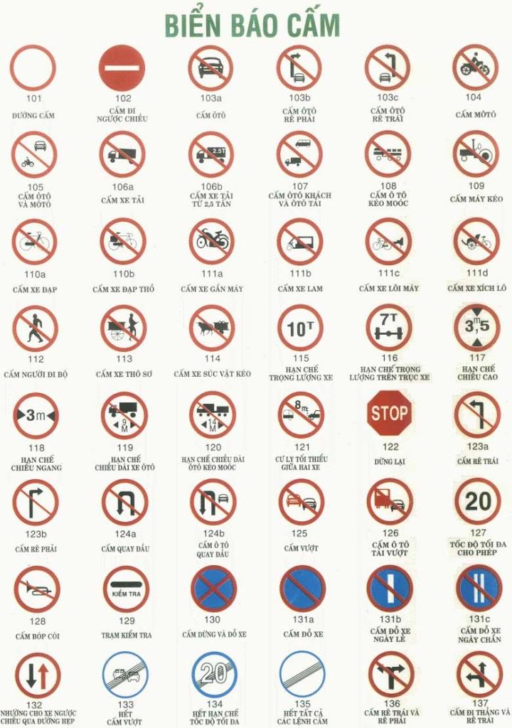 Biển báo cấm đường bộ