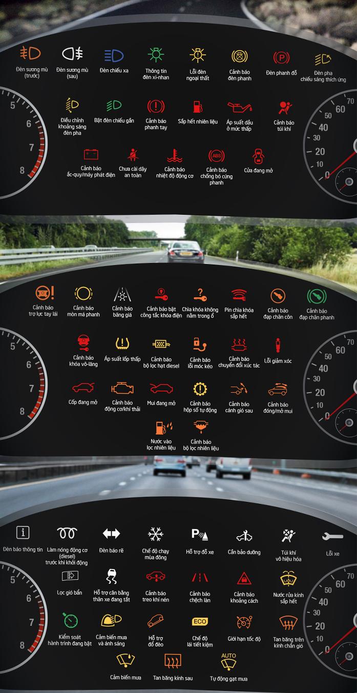 ý nghĩa các đèn báo trên xe ô tô